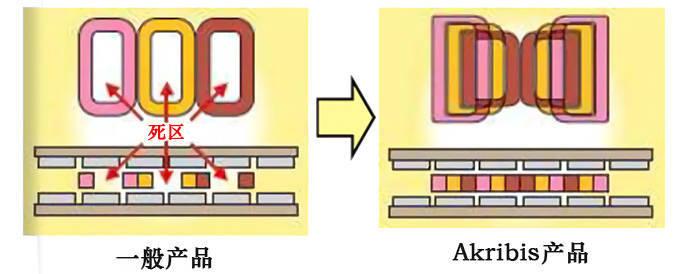 QQ截图20190709090619(UpRGB)(auto_scale)(Level3)(x2.000000)