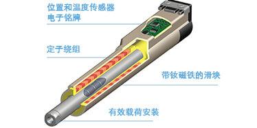 用于龙门应用的管状直线电机